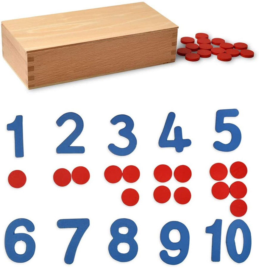 Maths: Odd & even numbers